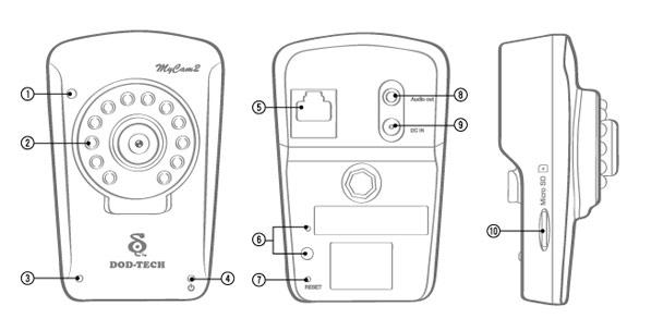 2. ИК-диоды.  3. Высокочувствительный микрофон.  8. Аудио выход.  10.Micro SD...  6. Кнопка включения Wi-Fi.