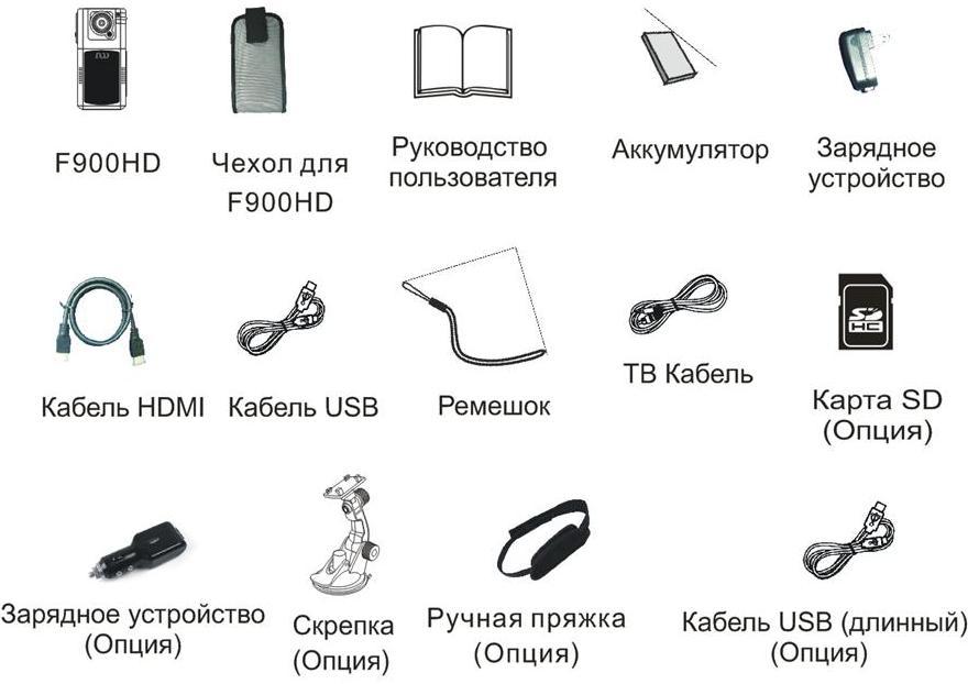 Инструкция К Видеорегистратору F900 Hd