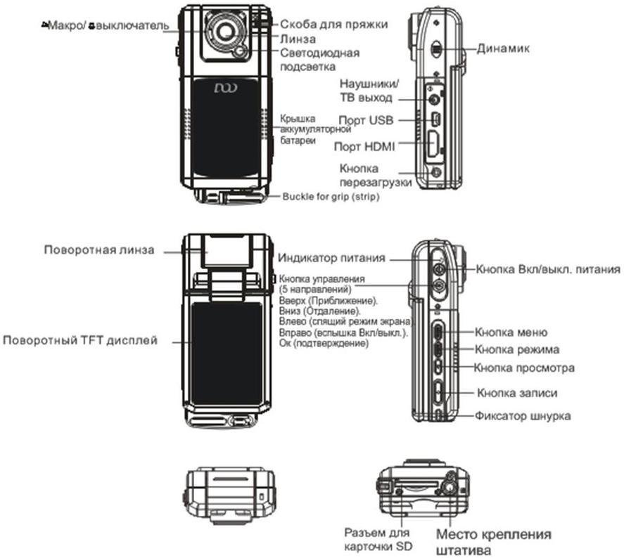 f900lhd-conf
